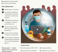 Как уберчься от гриппа